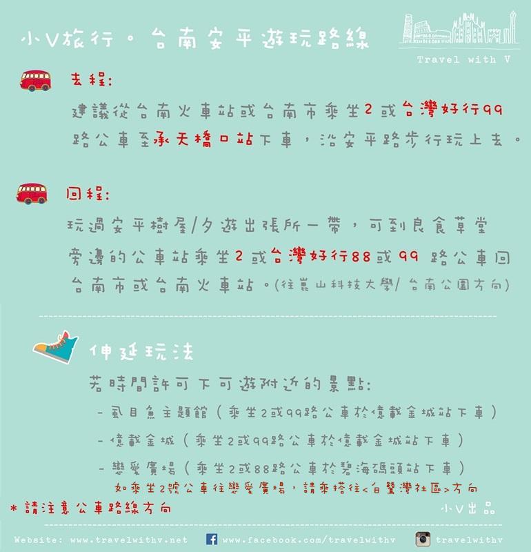 台南安平遊玩路線_